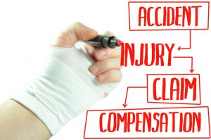 How Workers Compensation Should Work